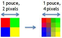 Du pigment au pixel : Une histoire de la couleur (Patrick Callet) à DIEULEFIT SANTE, 16 h 30